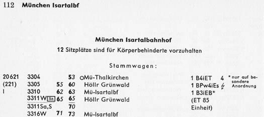 Zugbildungsplan-ZpBb-BD-Muenchen-1958-Sommer-S-112a