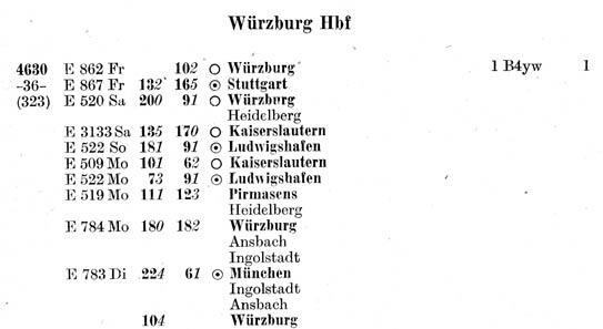 Wuerzburg-4630-ZpAU-So58-214