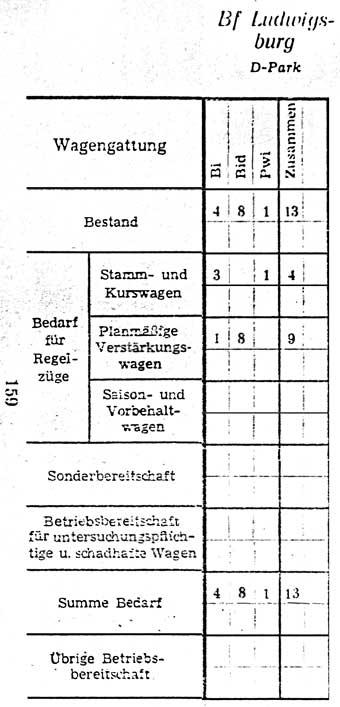 Stuttgarter-Wagen-1958-2_Seite_81