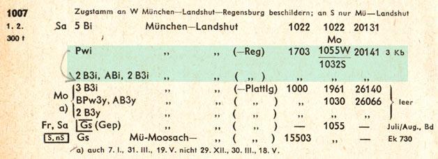 P1007-ZpBa-Reihung-BdMuenchen-58-Sommer-006