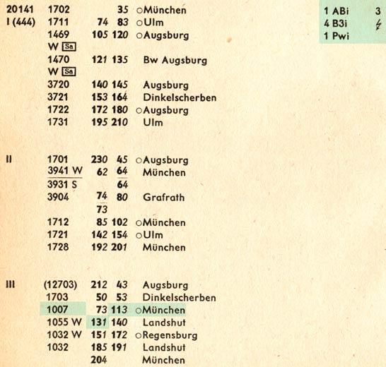 Umlauf-20141-ZpBa-Reihung-BdMuenchen-58-Sommer-114
