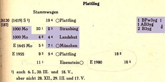 Umlauf-26130-Plattling-ZpBa-Regensburg