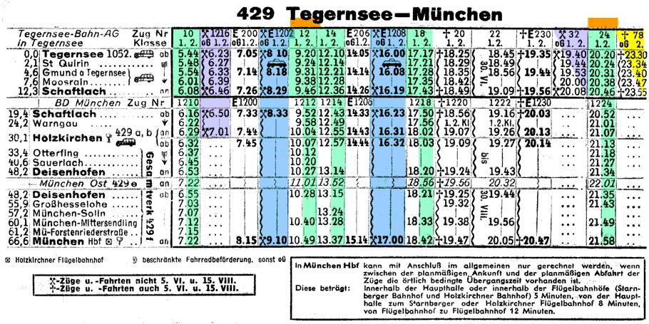 Kbs429b-DB-Kursbuch-Sommer-1958-Teil-4-BaWueBay-Seite-351