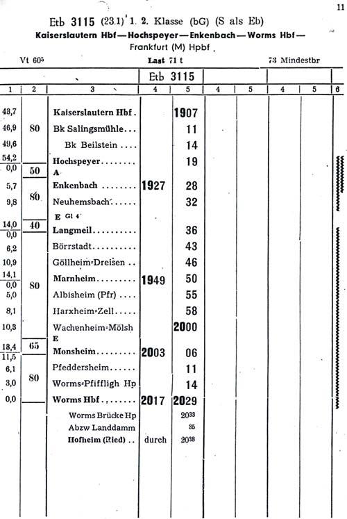 E3115-Buchfahrplan-Mainz-4a-1958Sommer_Seite_05