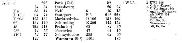 Umlauf-9702-CIWL-ZpAU-So58-317