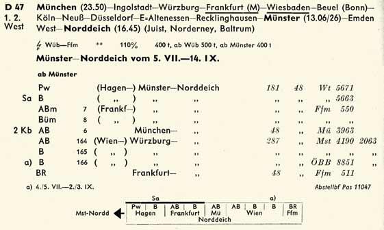 D47-Muenster-Nordd-ZpAR-I-So58-042
