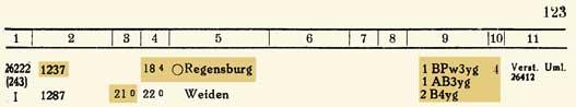 26222-P1237-RegensburgHbf-ZpBaRegensburg-123