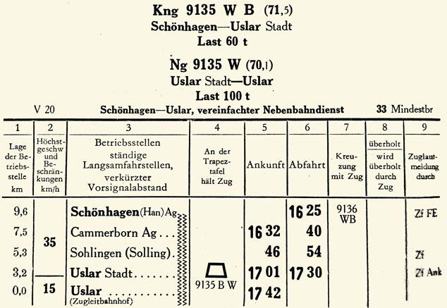Buchfpl-Ng-9135