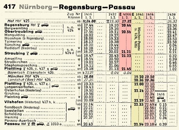 DB-Kursbuch-Sommer-1958-Teil-4-BaWueBay-Seite-283