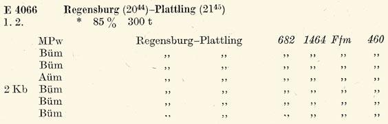 E4066-Regensburg-Plattling-ZpAR-II-Sued-So58-Eilzuege-214-215