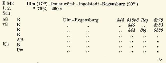 E843-ZpAR-II-Sued-So58-Eilzuege-114-115