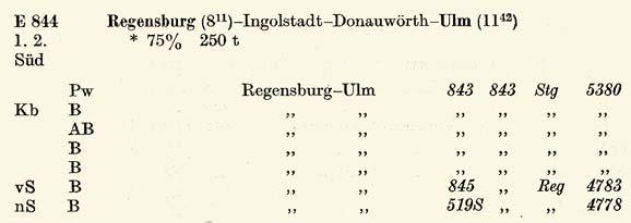 E844-ZpAR-II-Sued-So58-Eilzuege-116-117
