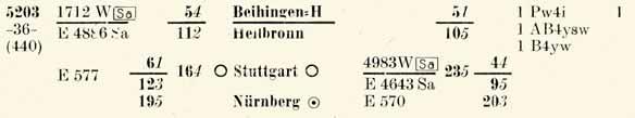 5203-Stg-Hbf-ZpAU-So58-234