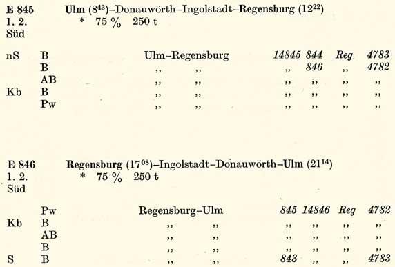 E845-ZpAR-II-Sued-So58-Eilzuege-116-117