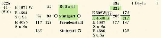 Umlauf-5225-Stuttgart-ZpAU-So58-235