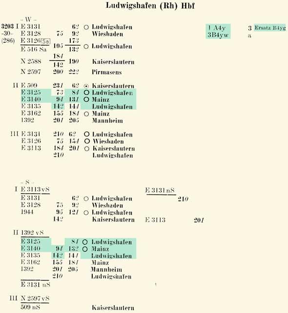 Umlauf-3203-Luhafen-ZpAU-So58-159