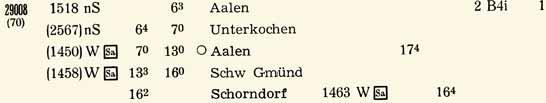29008-Aalen-ZpBU-BD-Stuttgart-1958-Sommer-S-004-005