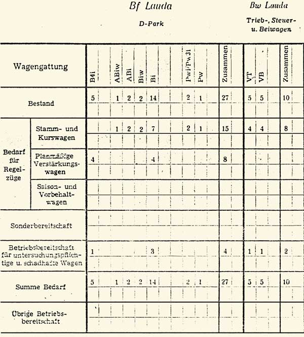 Bedarf-Lauda-1958-2-Seite-81