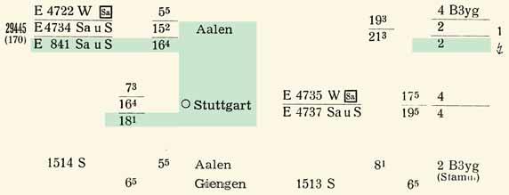 Umlauf-29445-Stuttgart-ZpBU-BD-Stuttgart-1958-Sommer-S-086-087
