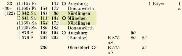 Umlaufplan-33-Augsburg-ZpAU-So58-006