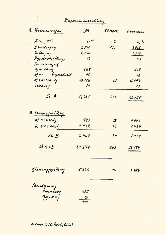 Wagenbestandsliste-Uebersicht-DB-1958-Page-12