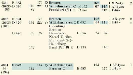 4360-Umlauf-Wilhelmshaven-E652-ZpAU-So58-200