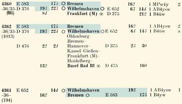 4360-Umlauf-Wilhelmshaven-ZpAU-So58-200