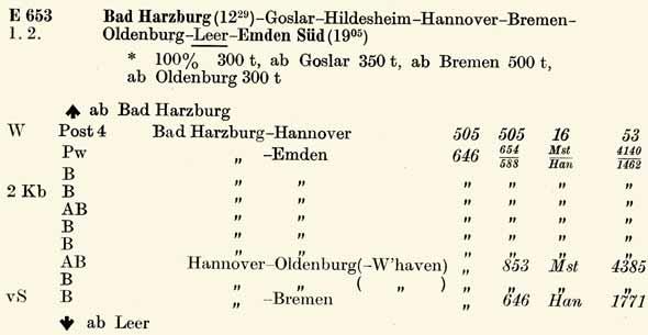 E653-Harzburg—Emden-ZpAR-II-West-1958-Sommer-S-084