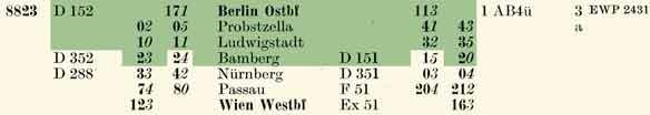 8823-Umlauf-OeBB-ZpAU-So58-306