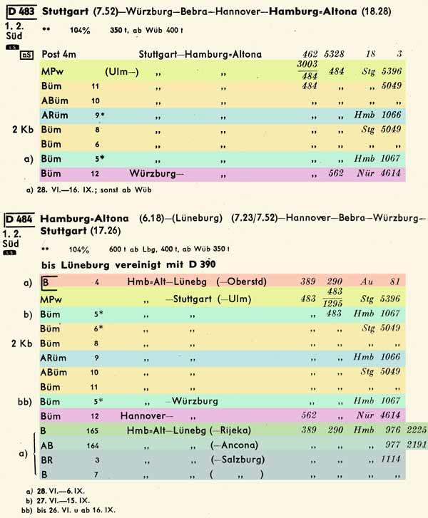 D-483-D484-ZpAR-I-So58-299