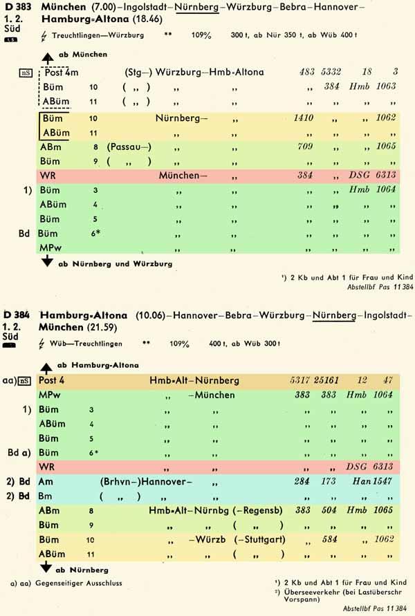 D383-D384-Muenchen-Altona-ZpAR-I-So58-273