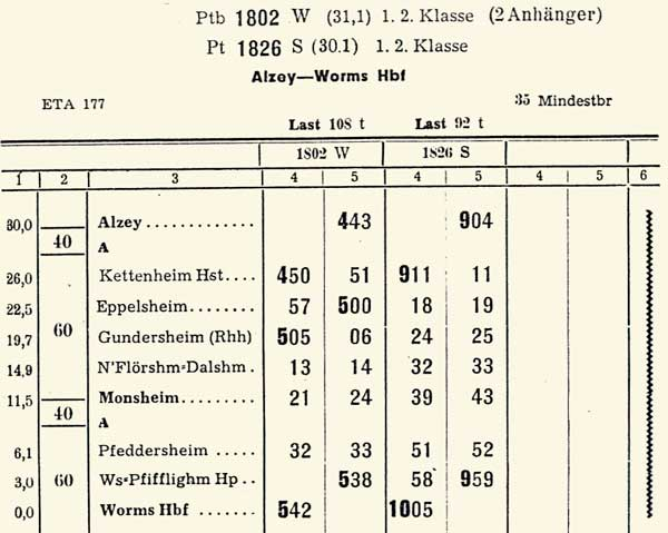 P1802-Alzey-Buchfahrplan-Mainz-4a-047