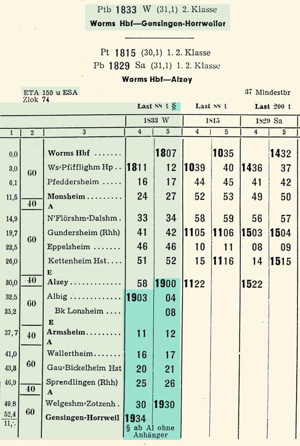P1833-Worms-Gensingen