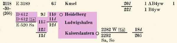 3118-Umlaufplan-Kaiserslautern-ZpAU-So58-157