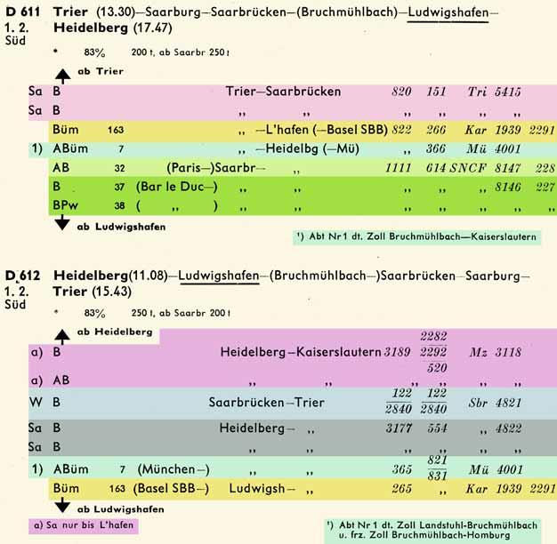 D611-D612-Trier-Heidelberg-ZpAR-I-So58-314