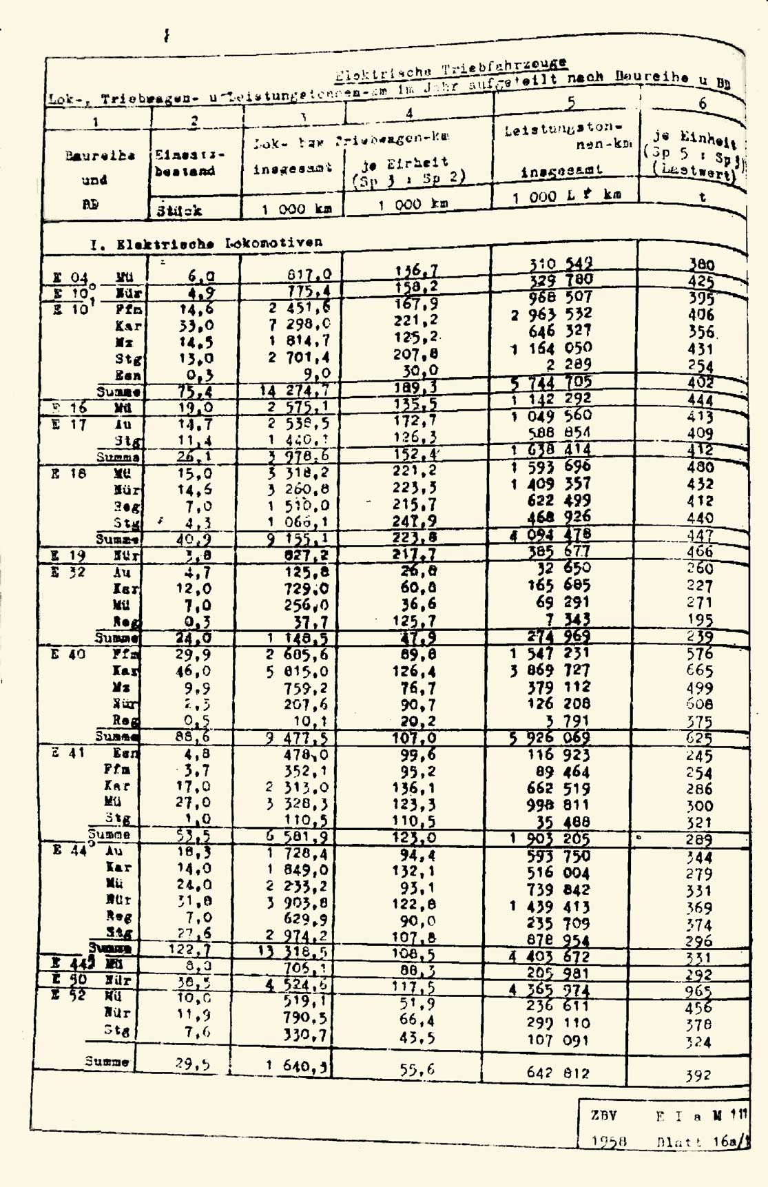 Elektr-Zugfoerderung-1958-1
