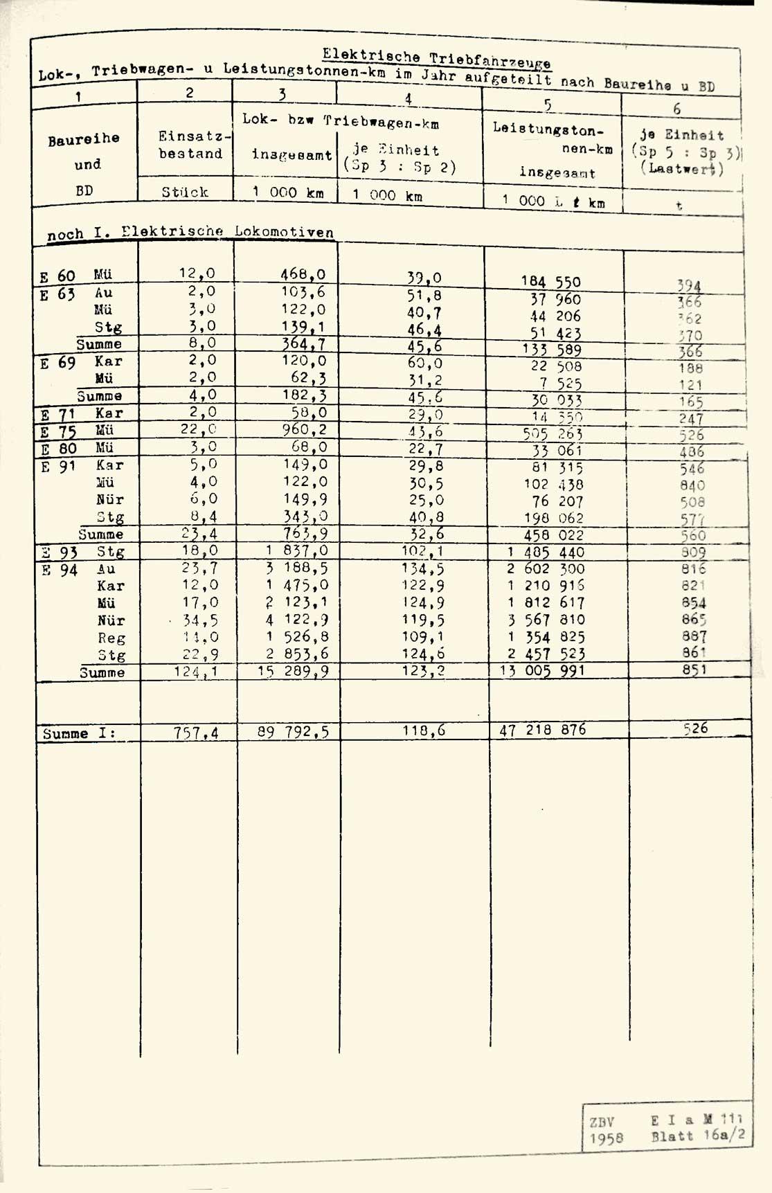Elektr-Zugfoerderung-1958-2